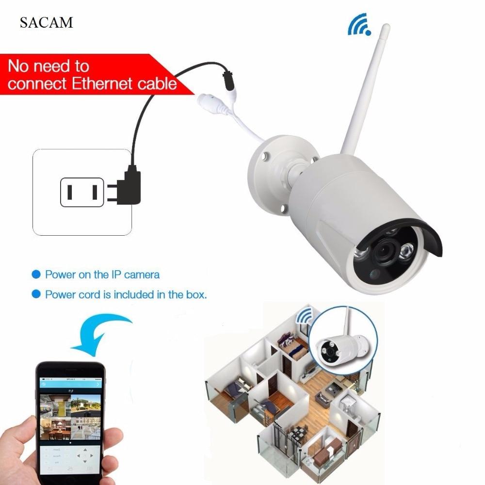 Fein Indoor Wireless Kamera Sicherheitssystem Fotos - Der Schaltplan ...