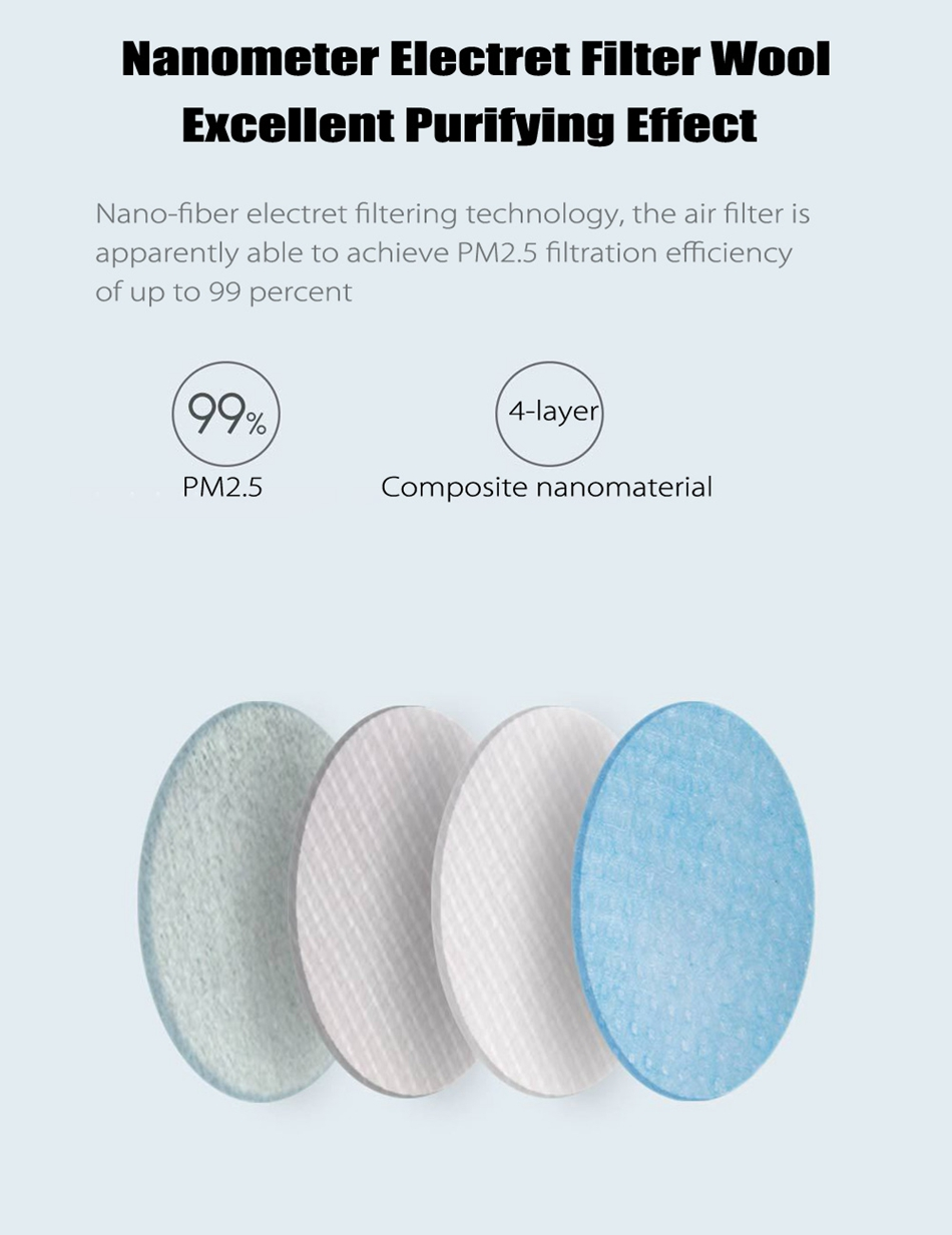 Xiaomi Purely KN95 Anti-Pollution Air Mask