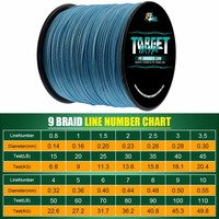 Ascon Fish 9 Strands Multifilament Fishing Line 1000m 9 Braid Woven Thread For Cord Fishing For