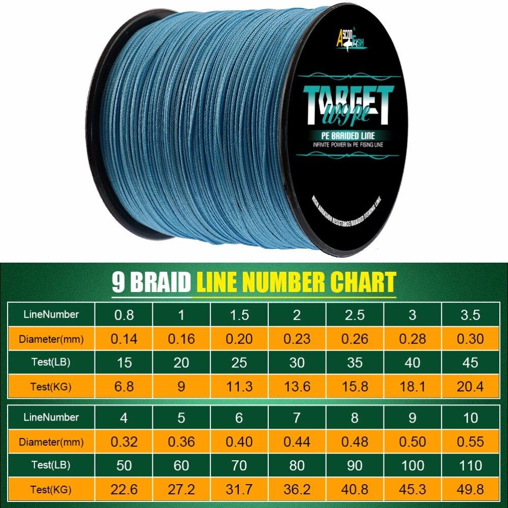 Ascon Fish 9 brins ligne de pêche Multifilament 1000 m 9 tresse fil tissé pour corde pêche pour carpe et basse vert 15-310LB