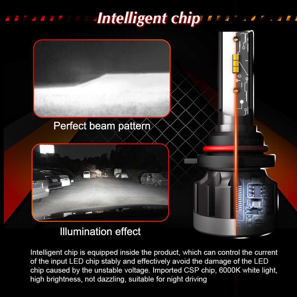 2Pcs Super Bright H4 H7 LED Mini Size Car Lights H1 H11 HB3 HB4 9005 9006 LED Car Headlight Bulb 12000LM 72W 6000K Auto Headlamp