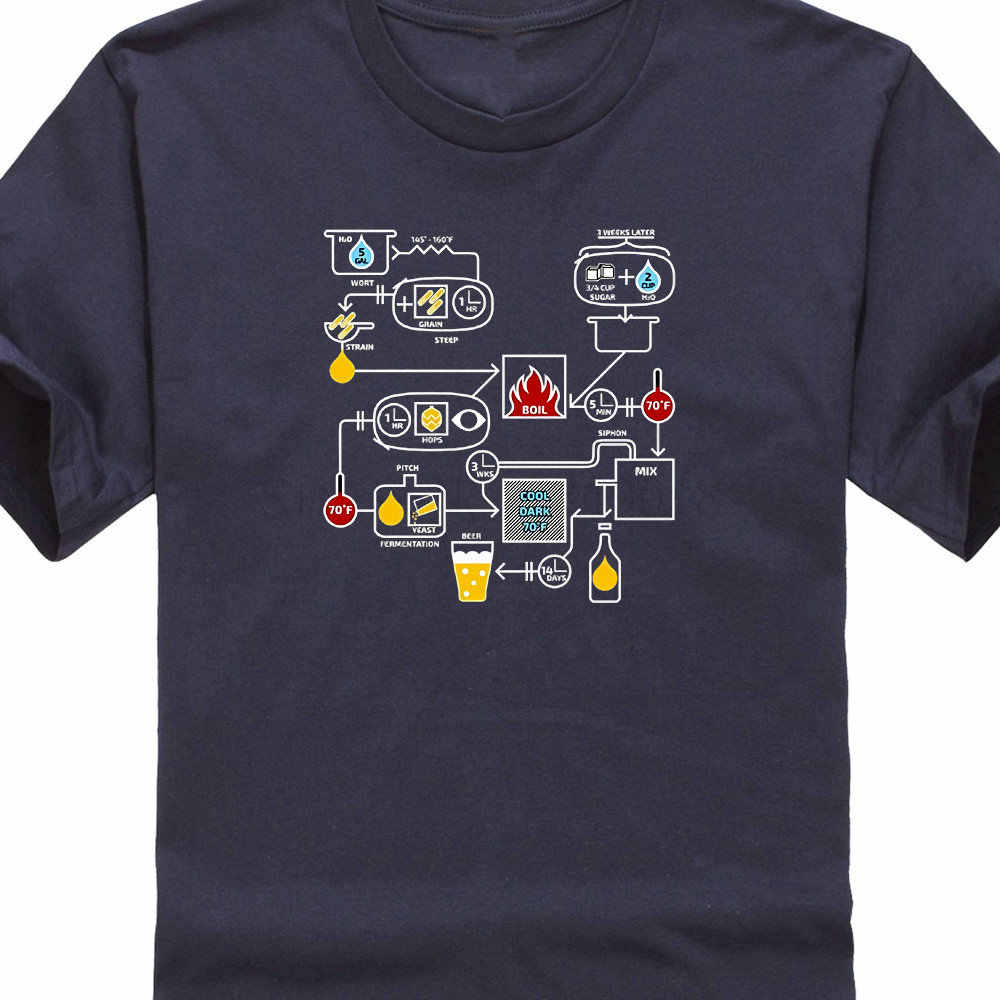 e8e7cb6e ... Cool Tee Shirts Men'S Short Sleeve Beer Brewing Schematic | Home Brewer  Broadcloth Crew Neck T ...
