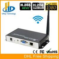 HEVC H.265 H.264 Wireless VGA To LAN Encoder VGA Over WiFI Streaming Encoder VGA Transmitter With UDP RTMP RTSP