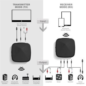 Image 3 - CRDC Bluetooth 5.0 משדר מקלט CSR8675 Aptx HD/LL מוסיקה אלחוטי אודיו מתאם RCA/3.5mm AUX שקע /SPDIF עבור טלוויזיה מחשב רכב