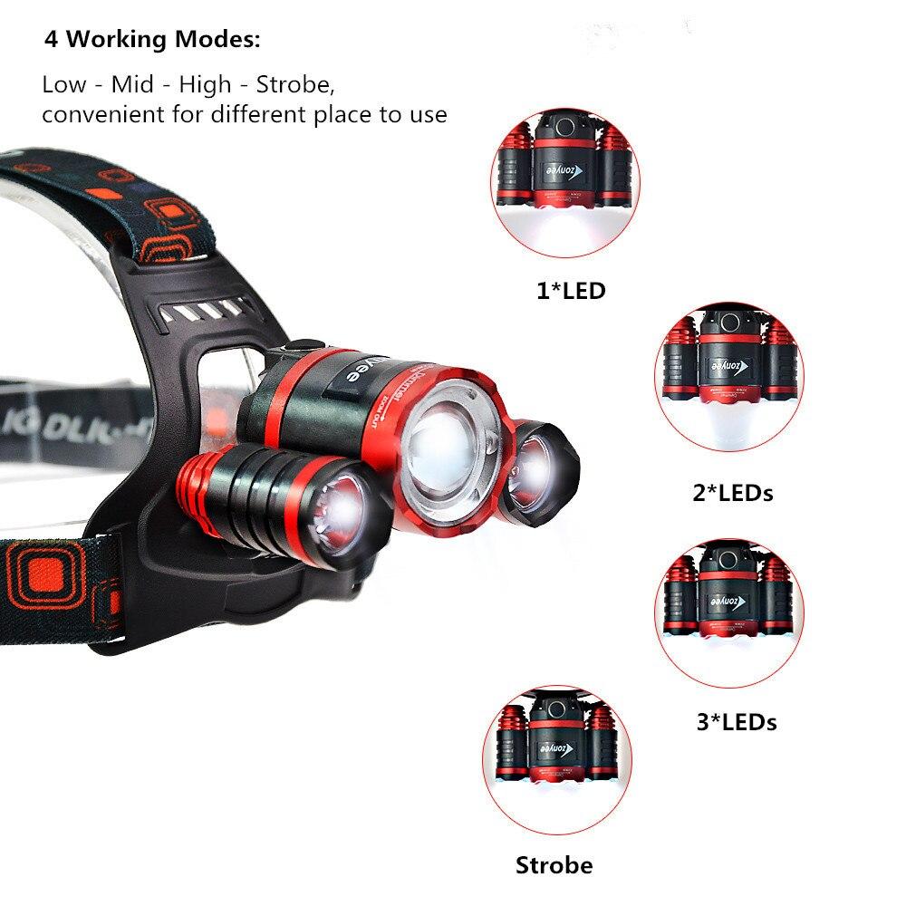 Faróis de Led cabeça 18650 lâmpada de cabeça Flashlight Forehead : Flashlight Forehead