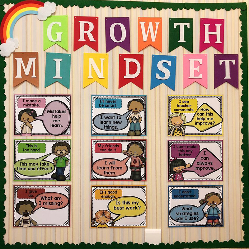 10Pcs/Set English A4 Plastic Big Card Educational Poster Toys For Children Classroom Decoration Growth Thinking Growth Mindset