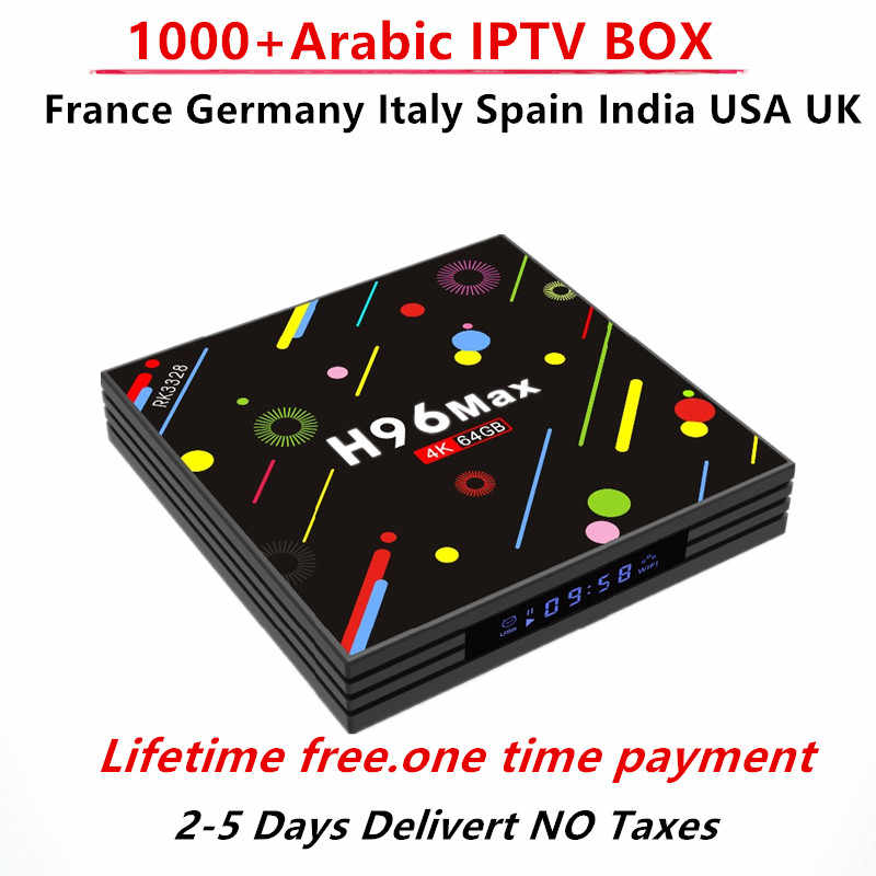 Detail Feedback Questions about India IPTV BOX Subscription 1000+