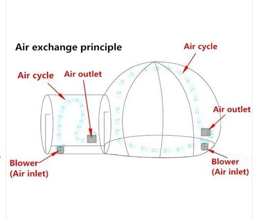 Gelembung luar tiup saluran tiup tenda transparan, Luar terowongan - Hiburan - Foto 6