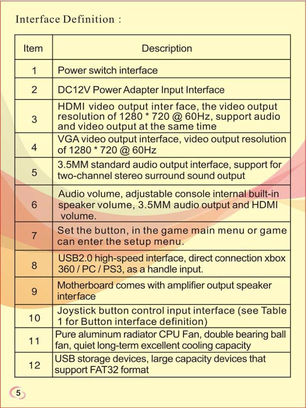 Pandora 5 Manual-7