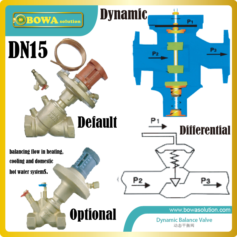 DN15 differential dynamic balancing Valve function is similar to automobile shock absorber to reduce water fluctuation in pipe ordinary differential equations