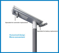 Outdoor Motion Sensor Solar Powered LED Pole Wall Street Path Solar Light For Garden 3 Working Mode Solar Lamp