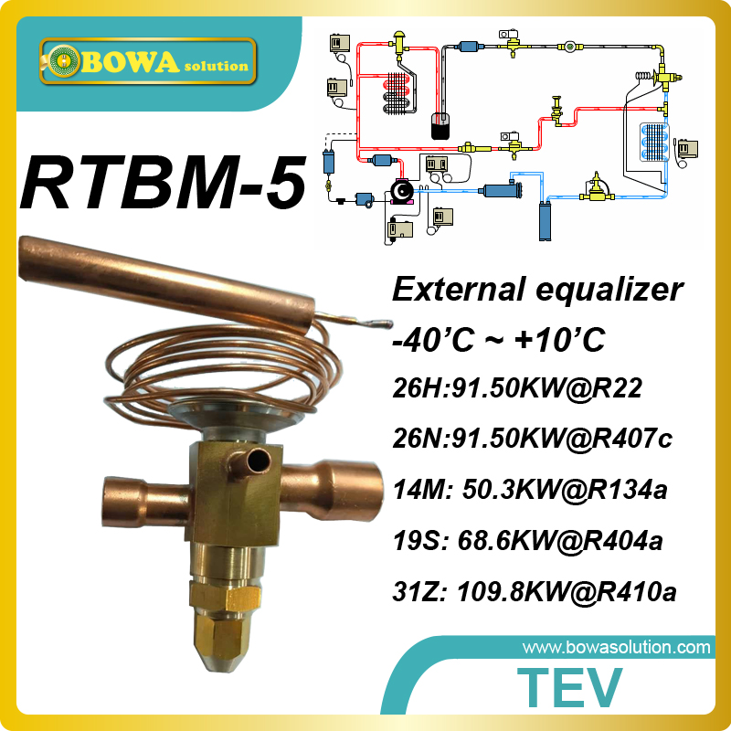 26TR coolling capacity bi-flow thermostatic expansion valve is used for constant oil temperature machine for constant current board dgyl 290 v1 0 is used
