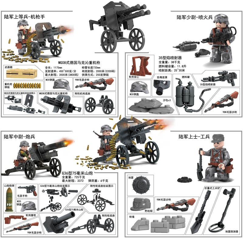 4 in 1 German Army World War 2 Military Soldier SWAT Gun Weapon Navy seals team Building Blocks Figures Boys Gift Toys Children цена