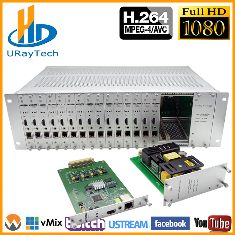 3U Cremagliera 16 Canali H264 H.264 1080 P HDMI Encoder 16 In 1 HDMI Per IP Streaming Video Encoder IPTV HLS UDP RTMP RTSP ONVIF