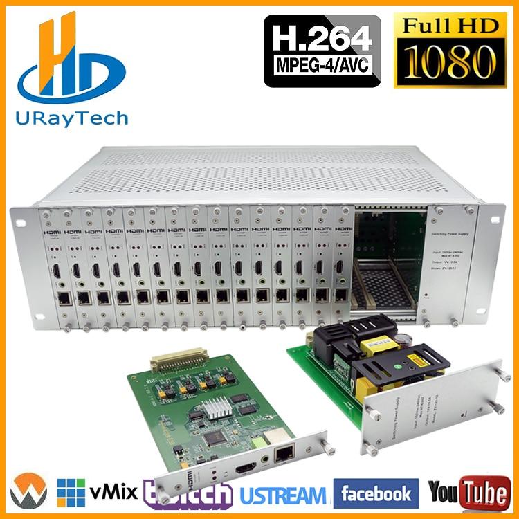 3U Rack 16 canaux H264 H.264 1080 P encodeur HDMI 16 en 1 encodeur vidéo de Streaming HDMI vers IP IPTV RTMP UDP HLS RTSP ONVIF