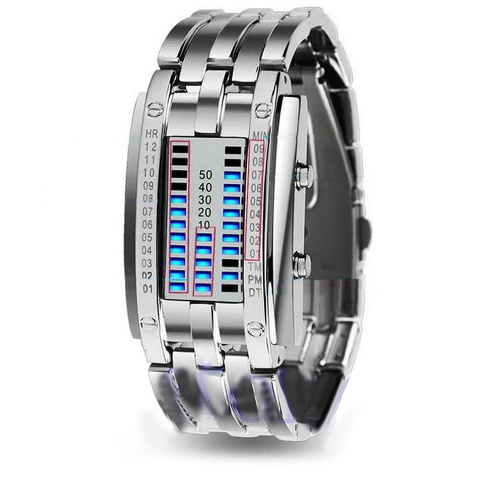 wristwatch - 1001×1001