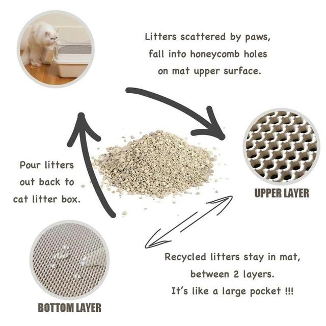 Waterproof Cat Litter Mat Pad 2