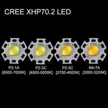 CREE XHP70.2 LED con tablero de cobre DTP de 6V 20mm