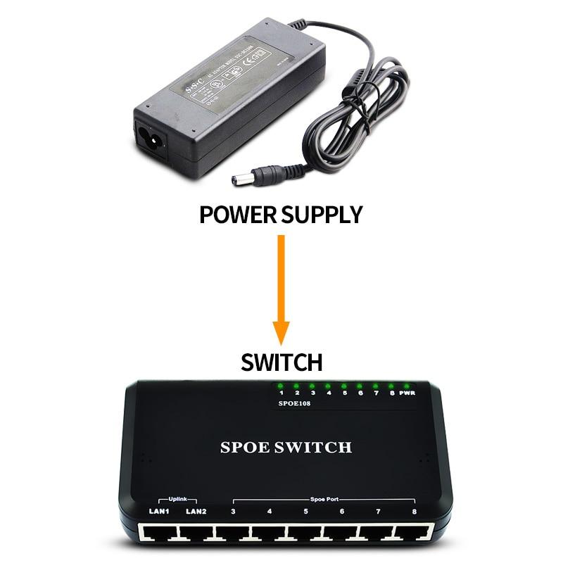 SSC 8 port PoE Switch 6+2 15V POE 10/100M ethernet 45+/78- Injector Power for Cameras AP 5 port 10 100m switch converter 1 sc fiber 4 poe power adapter ieee802 3af