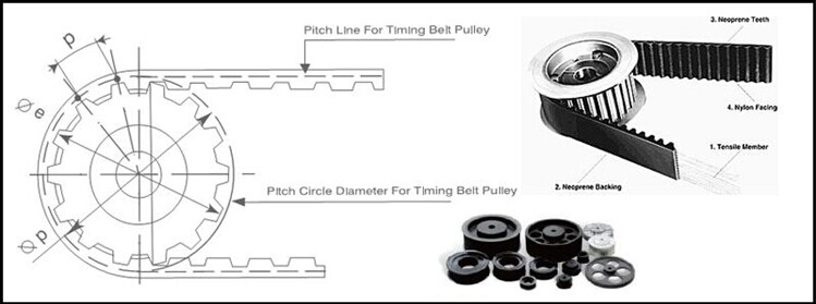 US $252 0 |Customized design 57T HTD8M aluminum alloy timing belt pulley  Factory directly price high quality-in Pulleys from Home Improvement on