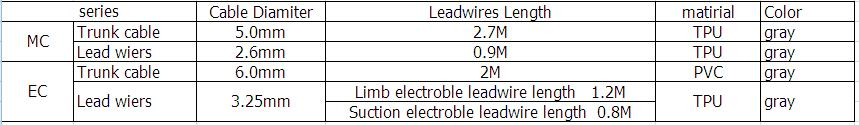 Cable diamiter