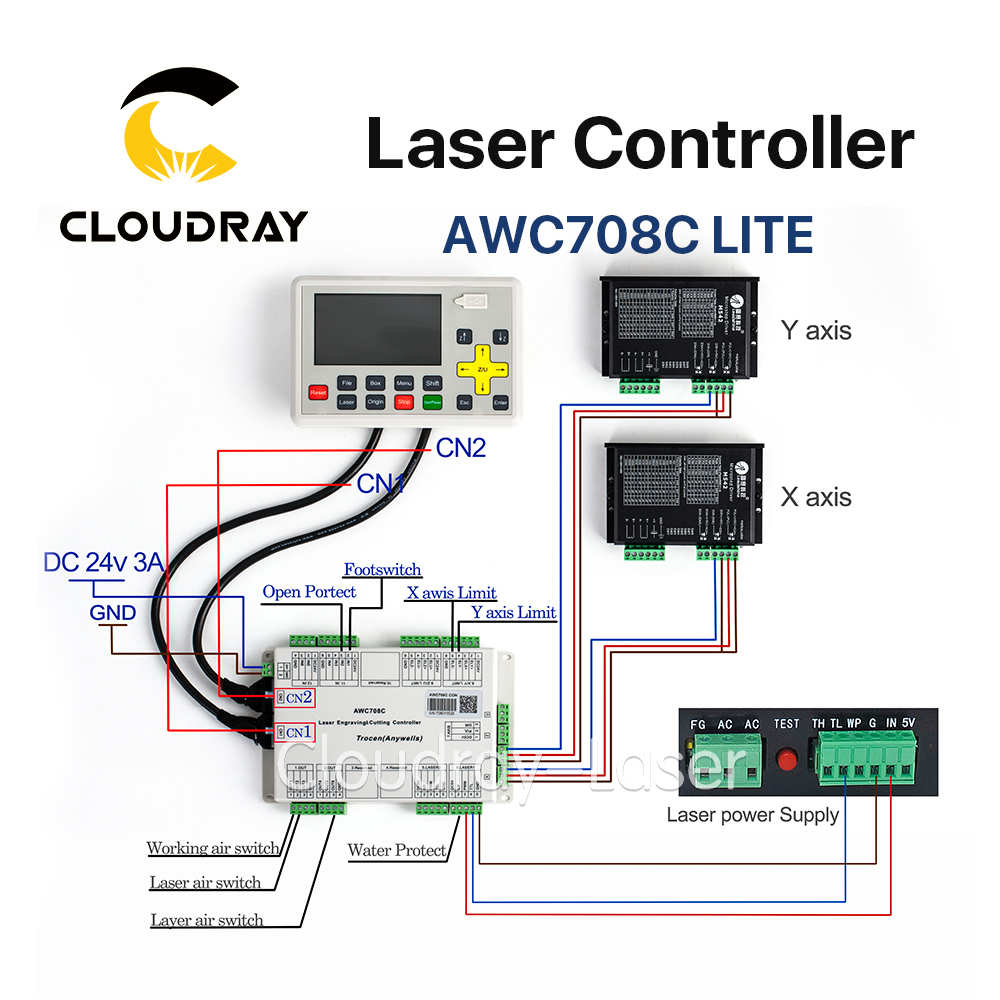 diy cnc wiring diagram