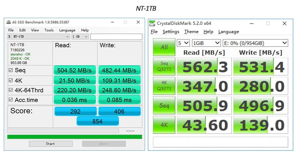 NT-1TB