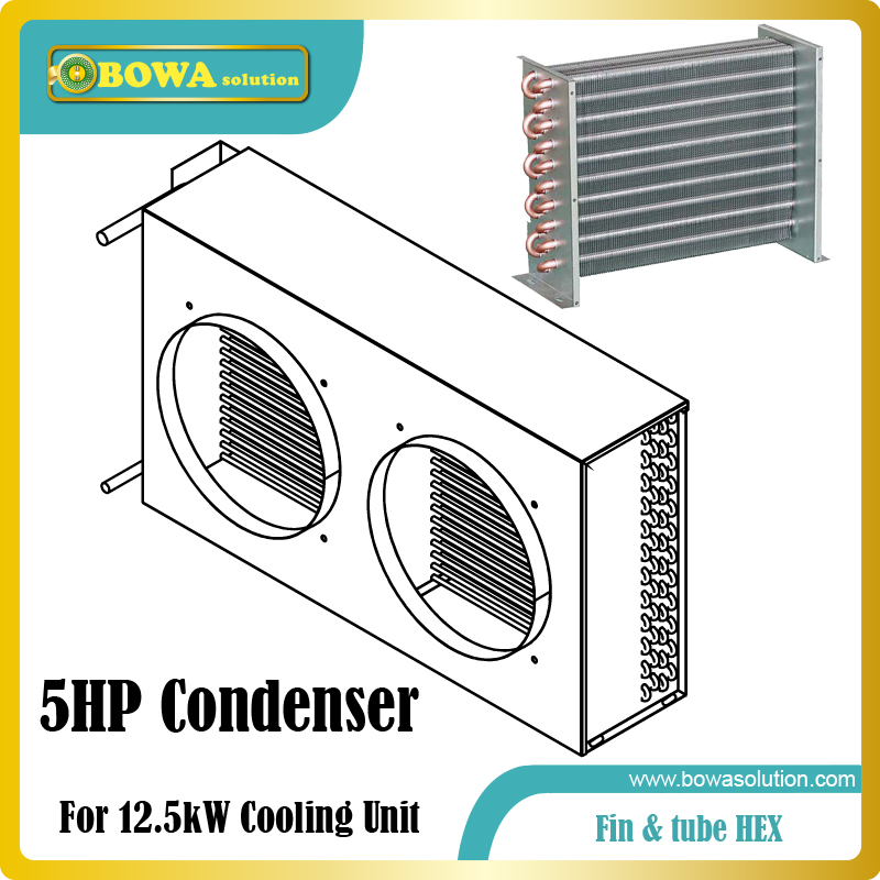 5HP fin & tube heat exchanger suitable for air cooled oil cooler, seafood machine or water temperature machines 1560w monoblock refrigeration unit suitable for 10m3 beverage cooler or bottle cooler room