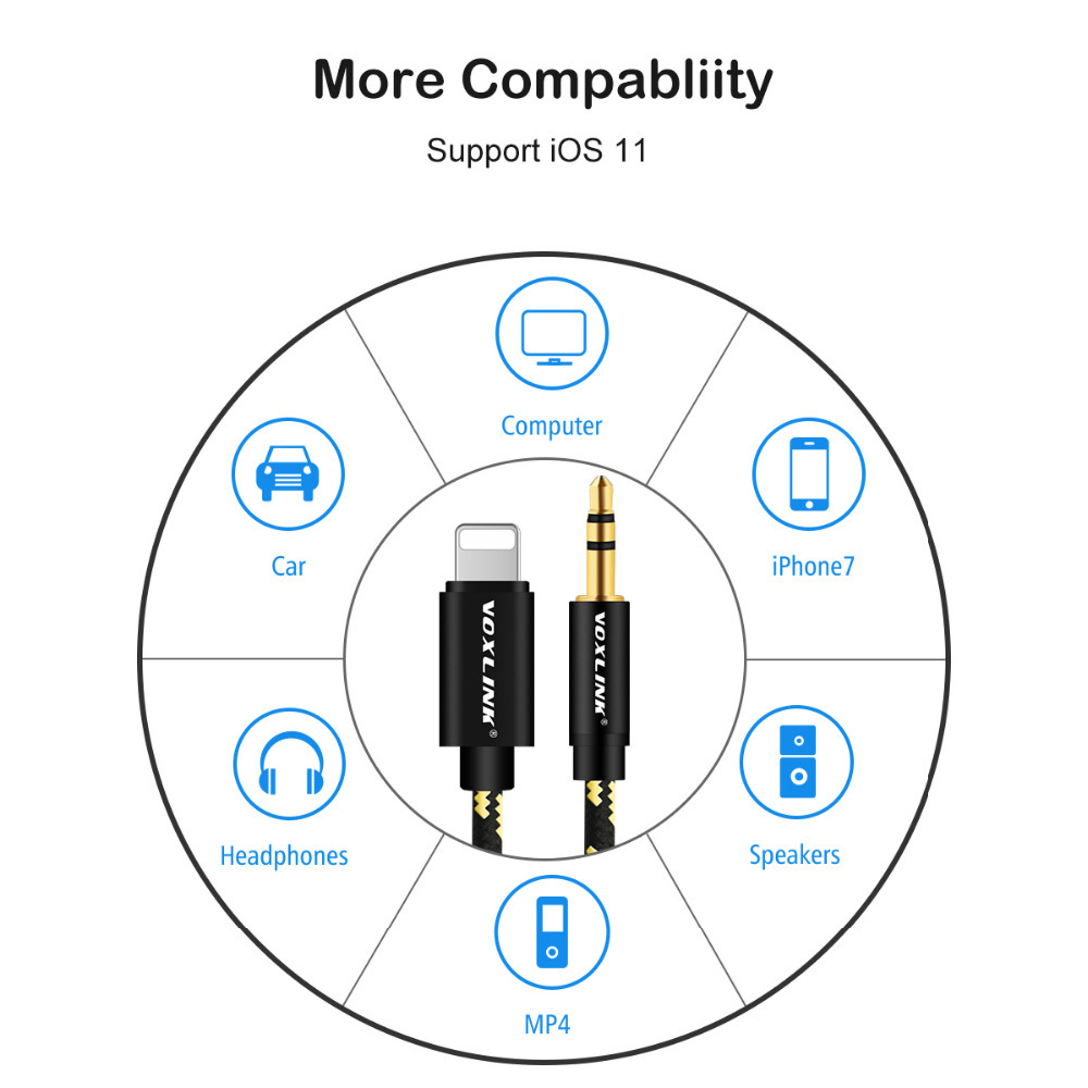 Newest aux audio cable VOXLINK 8pin to 3.5mm Aux Headphone Jack Adapter Cable For Apple iPhone X 8 8 PLUS 7 / 7 Plus