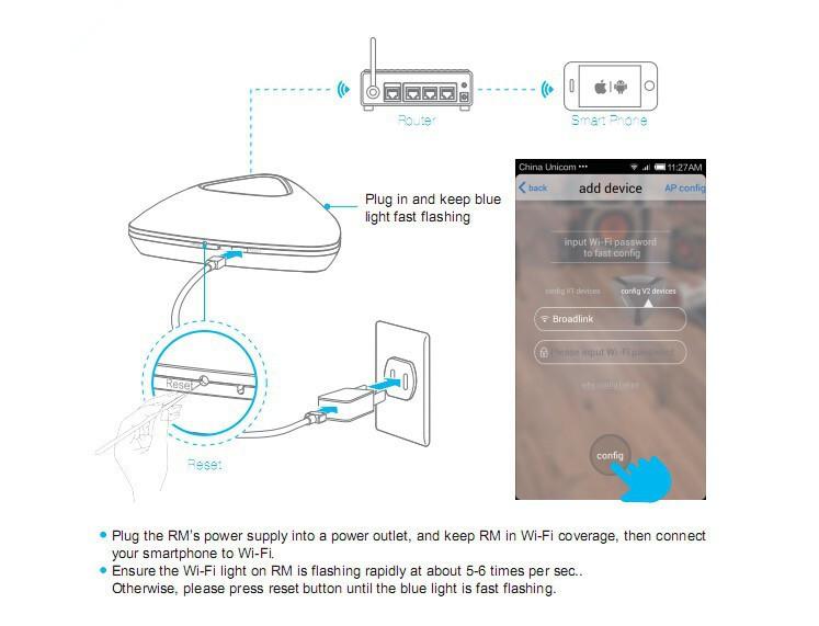 Broadlink RM Pro RM3 2018 Nouvelle Version RM Mini 3 Universel Intelligent IR + RF + Wifi À Distance Contrôleur Pour Ios Android Smart Home 22