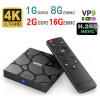 M96X Mini Android6 0 Smart Mini Top Box Support Amlogic S905X Kodi17 3 Quad Core 2