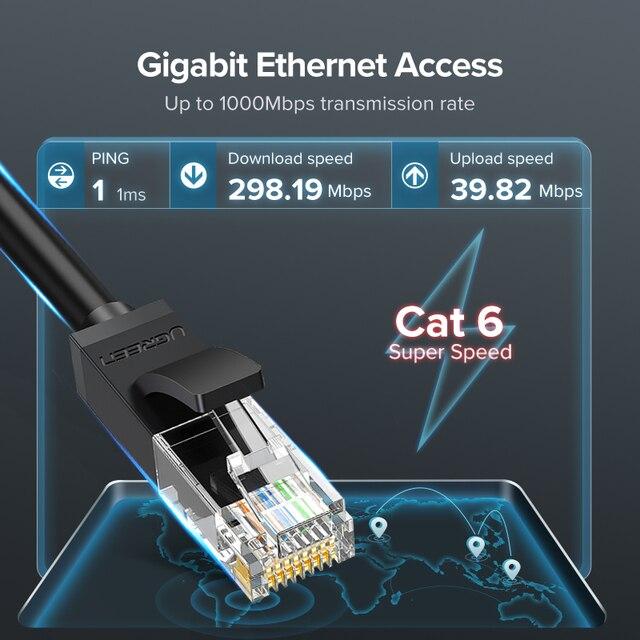 Ugreen 이더넷 케이블 Cat6 Lan 케이블 UTP CAT 6 RJ 45 네트워크 케이블 노트북 라우터 RJ45 네트워크 케이블 용 10m/50m/100m 패치 코드
