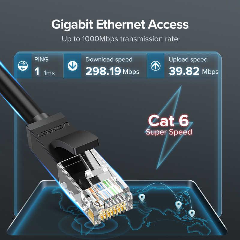 Ugreen Ethernet Kabel Cat6 Lan Kabel UTP CAT 6 RJ 45 Netwerk Kabel 10 m/50 m/100 m Patch Cord voor Laptop Router RJ45 Netwerk Kabel