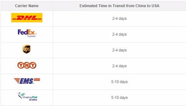 Купить Разблокировать Оригинальный Материнская Плата Для HTC Desire V T328W dual sim Материнская Плата совета Бесплатная Доставка дешево
