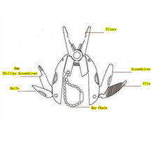 Portable Multifunction Folding Plier Stainless Steel Foldaway Knife Keychain Screwdriver