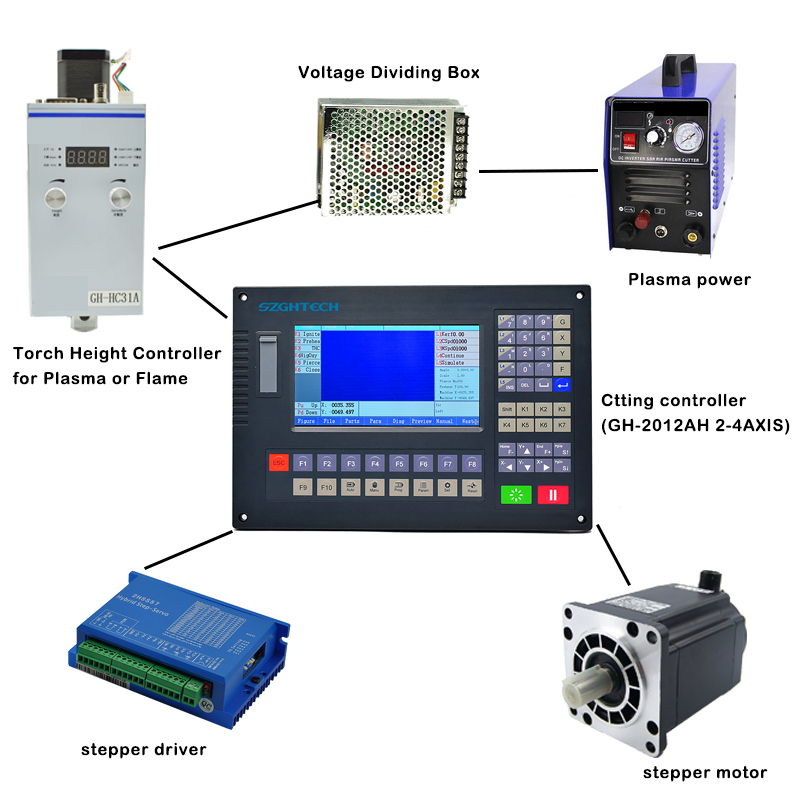 English Menu, Program And Interface,high Preformance 2 Axis Cnc Plasma Controller Homemade For CNC Flame/plasma  Cutting Machine