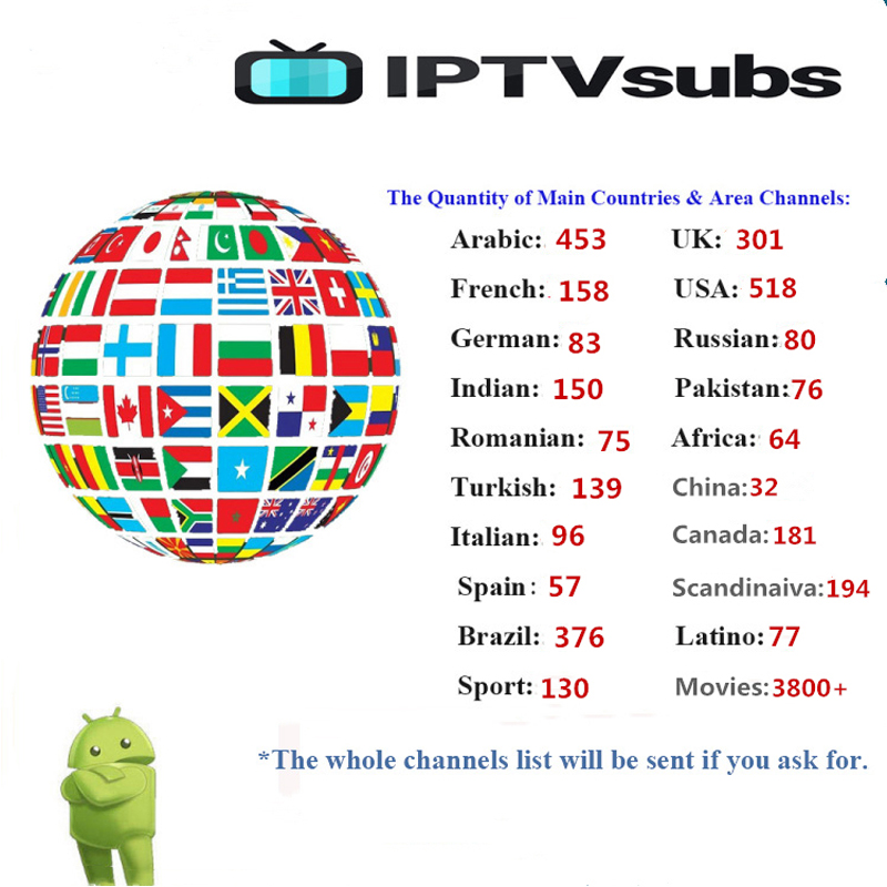 Image 2 - Iptv Spain Dutch Turkey Portugal Italia France Subscription Iptv Adult M3u Youporn Vod For T9 TX3MINI Mag Htv Android Tv box-in Set-top Boxes from Consumer Electronics