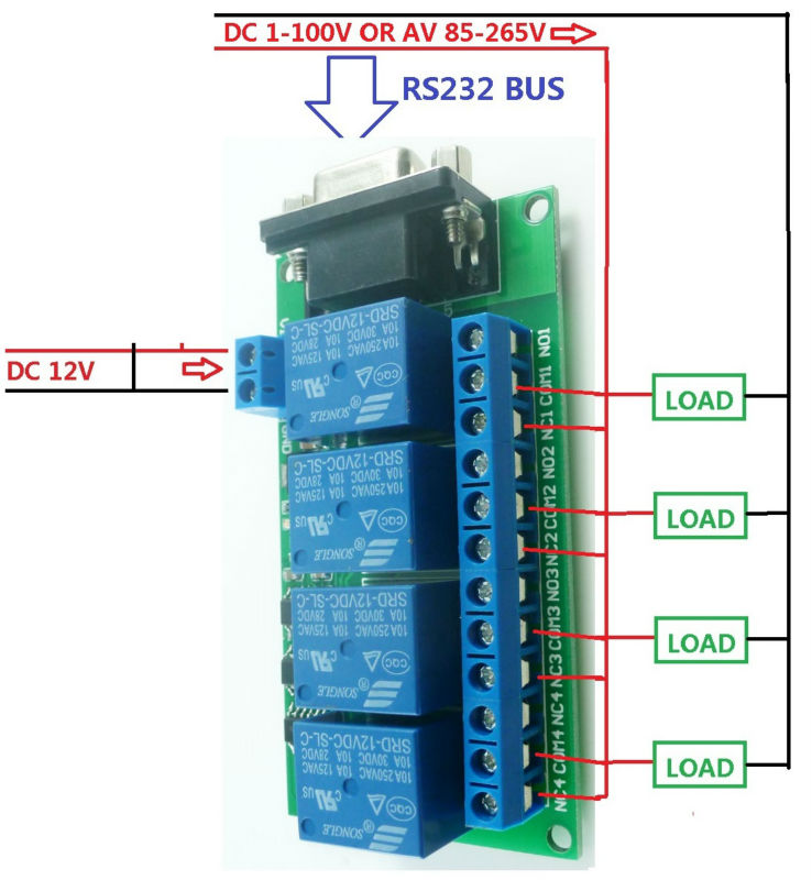 DC 12V 4 Channel RS232 Relay Board PC USB UART DB9 Remote Control ...