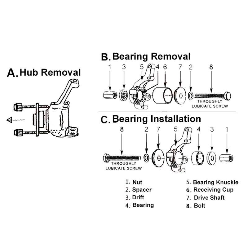 NEW Alloy Front Wheel Drive Bearing Press Puller Tool Bearing Service Separator