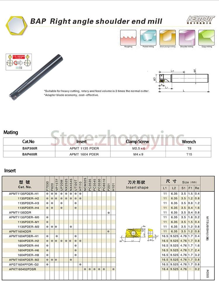 10 шт apmt1604pder h2/m2 p201fr08 плоское лезвие резака для