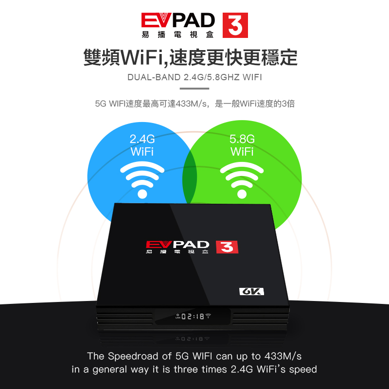 06-双频WiFi