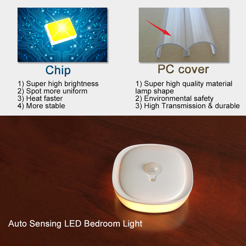 LED Sensor Night Light 3ABattery Operated Auto Sensing Bed Lights Magnet Wall Lamp For Wardrobe Cabinet Bedroom Emergency
