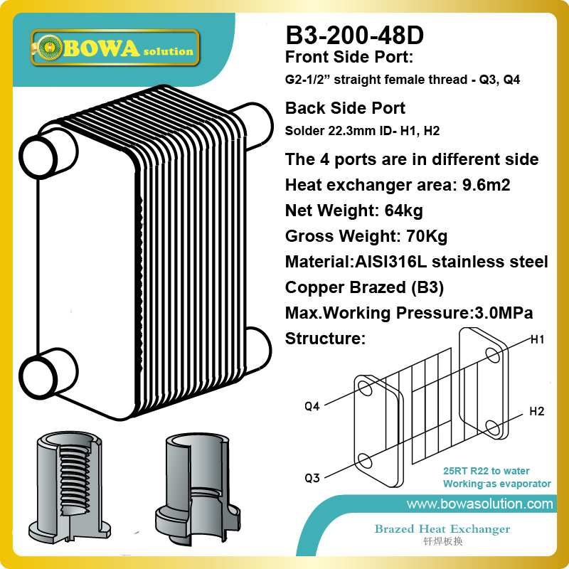 25TR (R22) stainless steel plate heatexchanger working as evaporator of water chiller for office building air conditioner 4kw water chiller evaporator is copper brazed stainless steel small hole channel plate heat exchanger it is for air conditioner