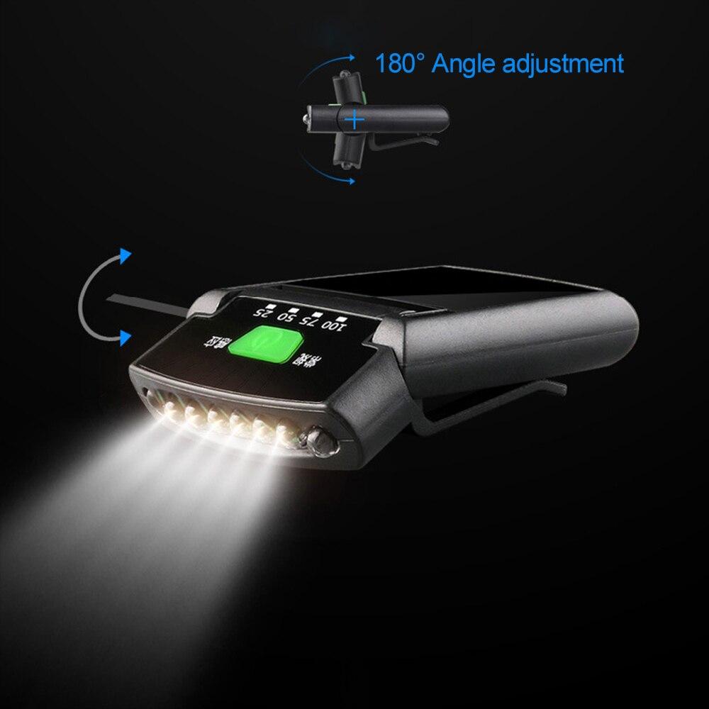 XUNATA USB Rechargeable Body Motion Sensor 6 LED Headlamp Hat Clip Light Waterproof Adjustable HeadLamp