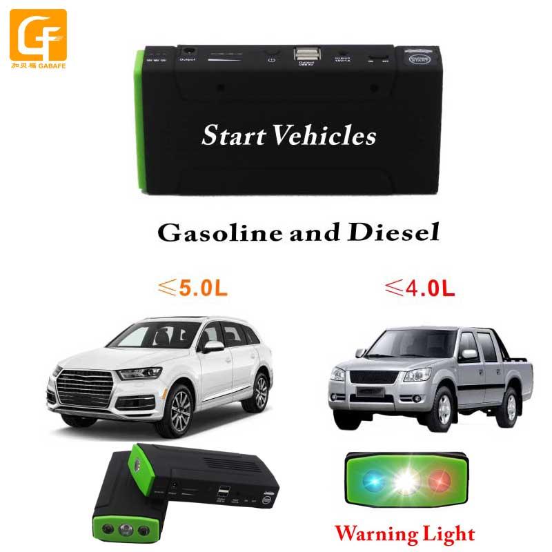 Автомобиль Пусковые устройства s069 пусковое устройство Запасные Аккумуляторы для телефонов Многофункциональный Зарядное устройство для автомобиля Батарея 12 В Diesel стартера автомобиля сигнальная лампа