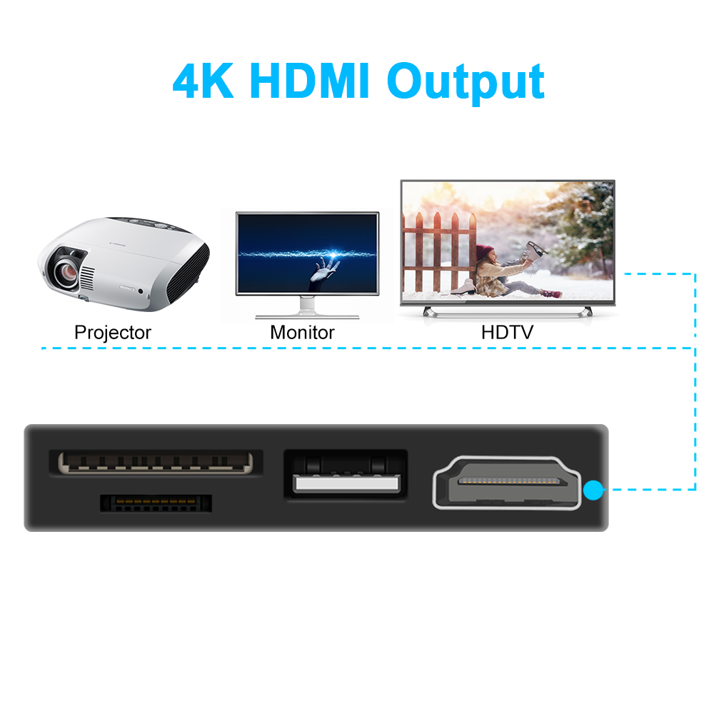Image 2 - Rocketek usb type C 2.0 memory card reader or HUB 4K HDMI adapter for SD,TF micro SD Microfoft Surface go computer accessories-in Card Readers from Computer & Office