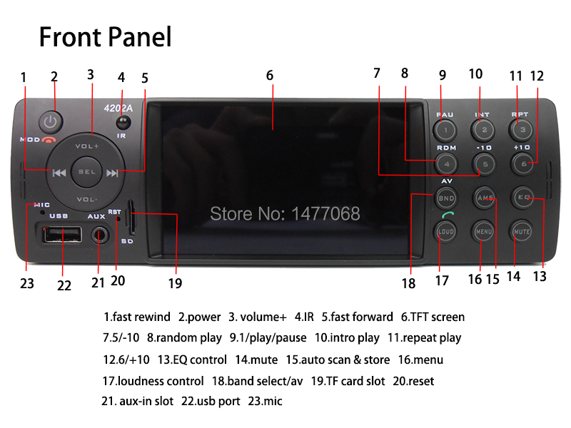 4202A front panel