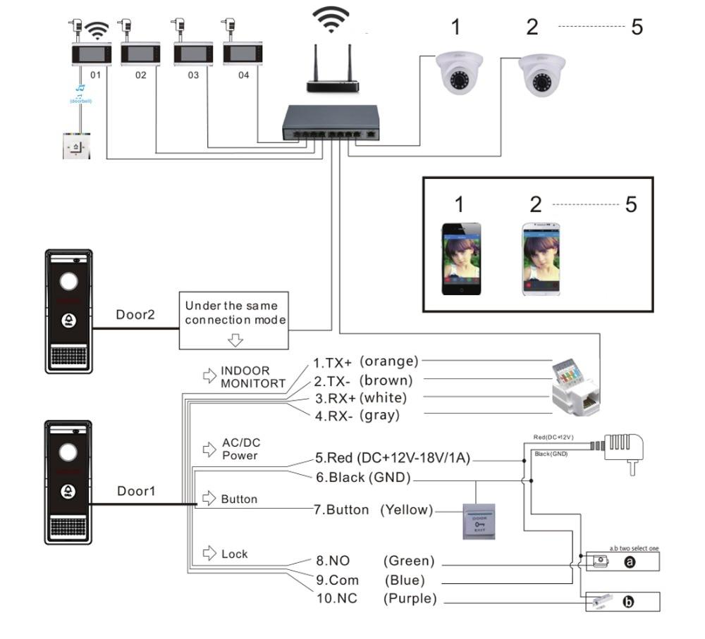 Купить с кэшбэком HomeEye 720P HD WiFi IP Video Door Phone Video Intercom Android/IOS APP Remote Unlock Home Access Control System 2-5+POE Switch