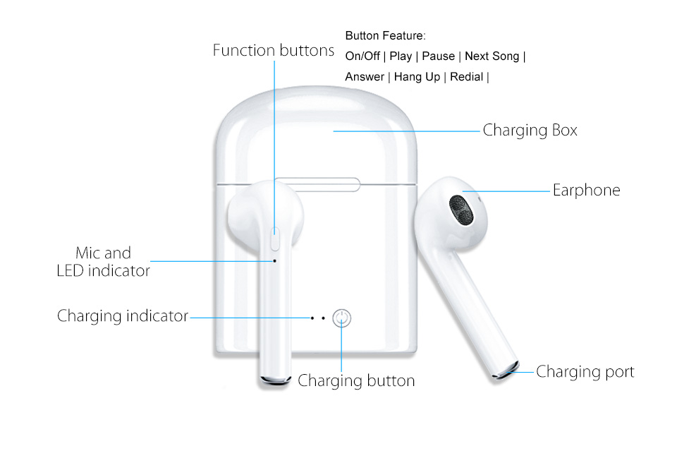YODELI Airpods Bluetooth Earphone I7S TWS Twins Wireless Headphones Bass Headset With Microphone For iPhone 6 7 8 S Xiaomi Phone (9)