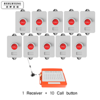 Wireless Lift Call Bell for Construction Full Water-proof Certified FM Distance>1000m 10 Calling Bell Wireless Calling System
